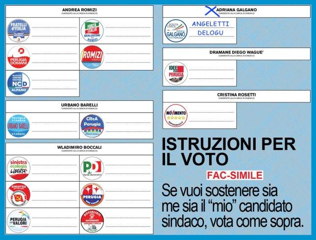 Come si vota, amministrative 2014